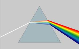 Wieviele Farben Hat Ein Regenbogen